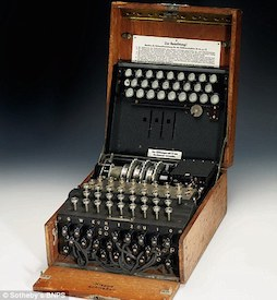 World War II Today: January 17 - Enigma Machine