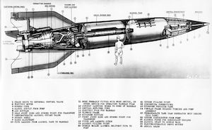 Schematic of V-2 rocket made by US Army, 1 August 1945 (US Army)
